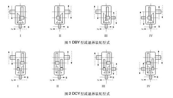 dcy圆锥.圆柱齿轮减速机系列